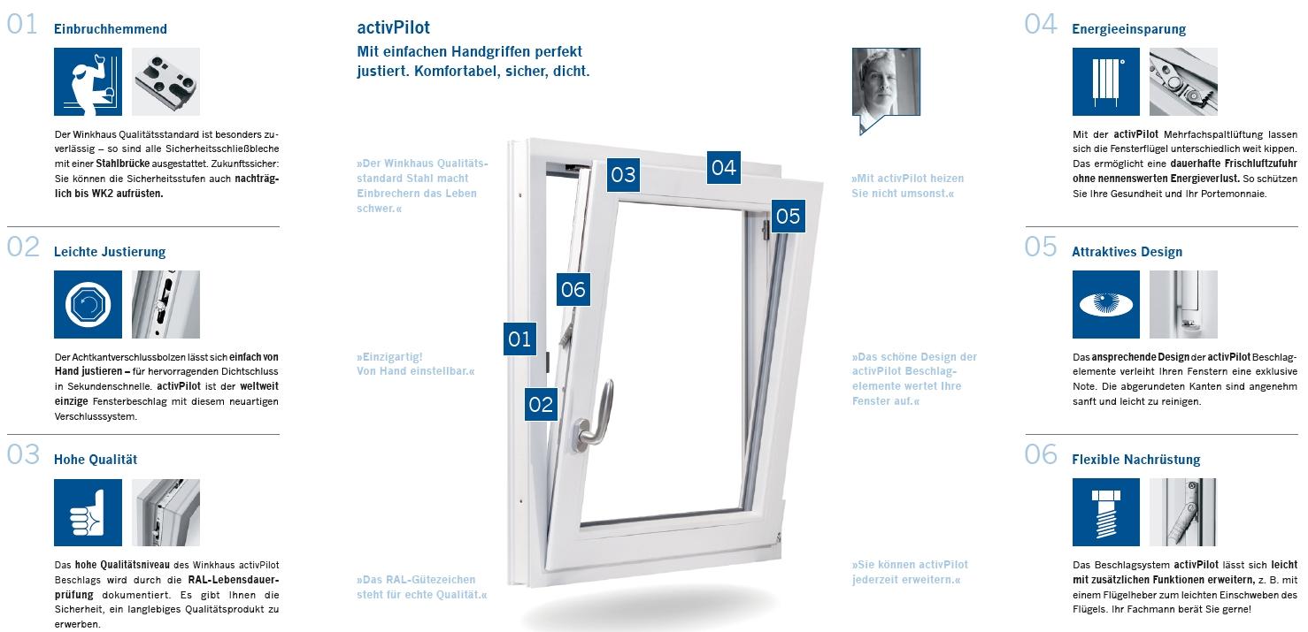Kunststoff fenster im prime system bautiefe 93 mm for Kunststofffenster hersteller